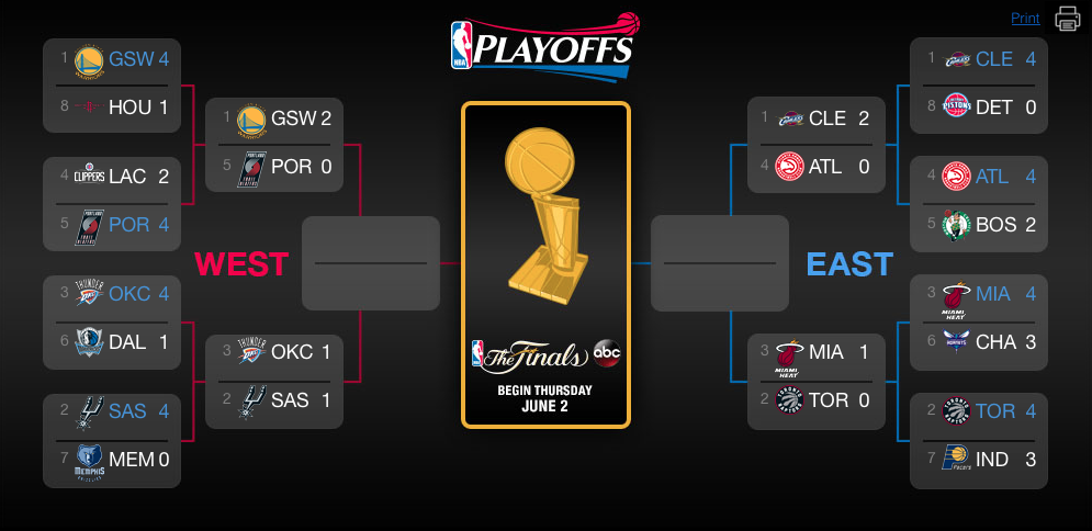 NBA Playoffs: How to Stream, Record & Save Forever ...