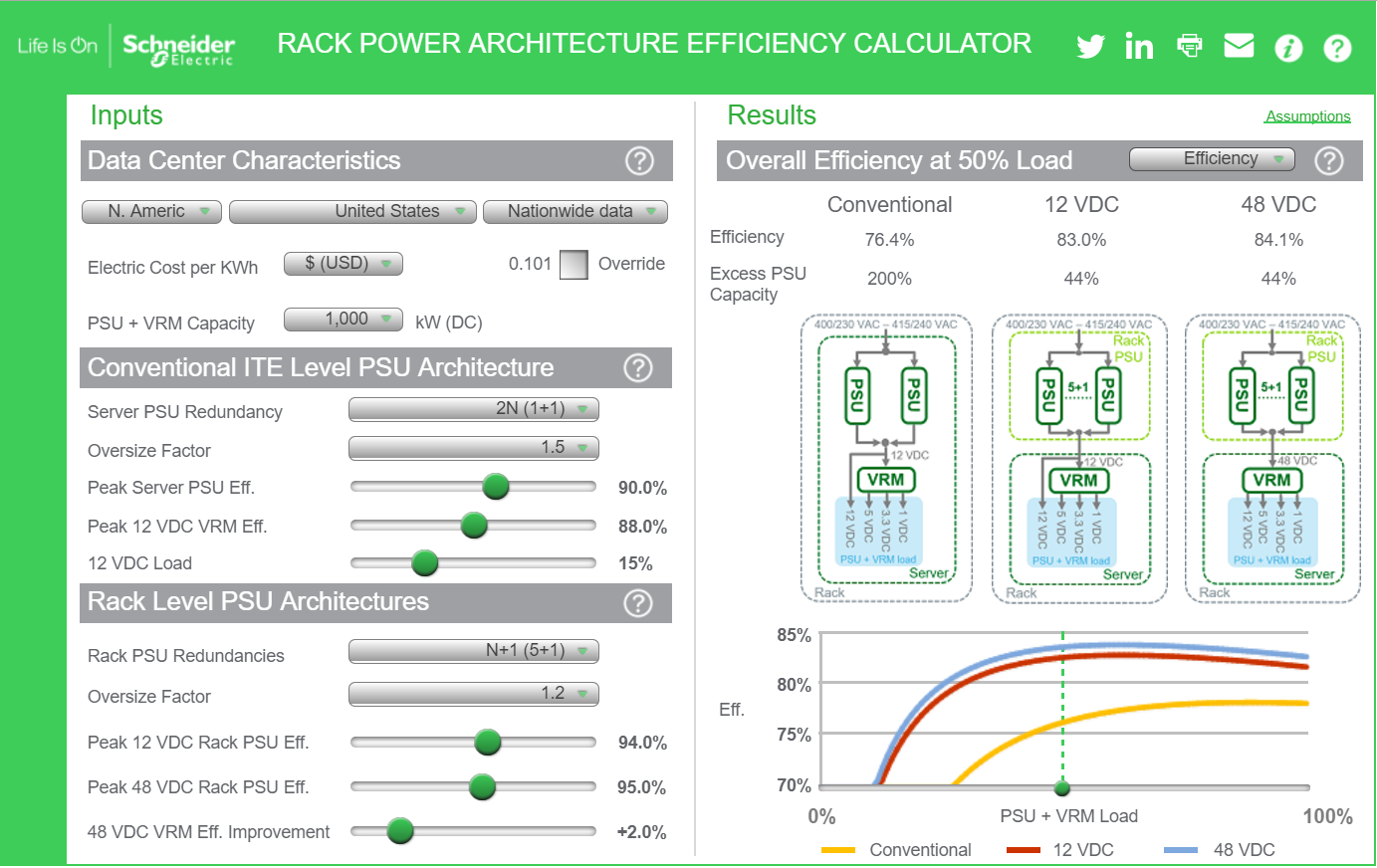 Rack Power Architecture Efficiency Calculator