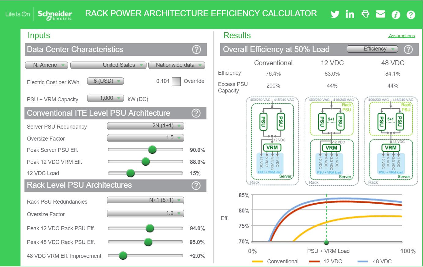 Rack Power Architecture Efficiency Calculator