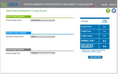 Open standard for datacenter availability calculator