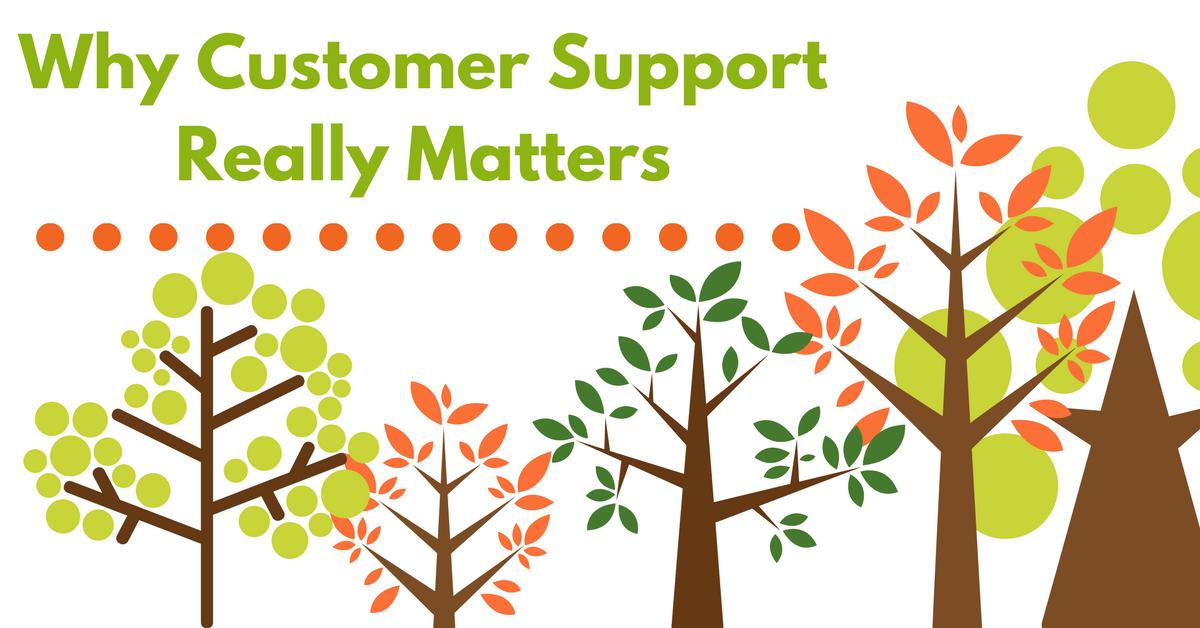 customer serviceZingtree Blog | Zingtree Blog