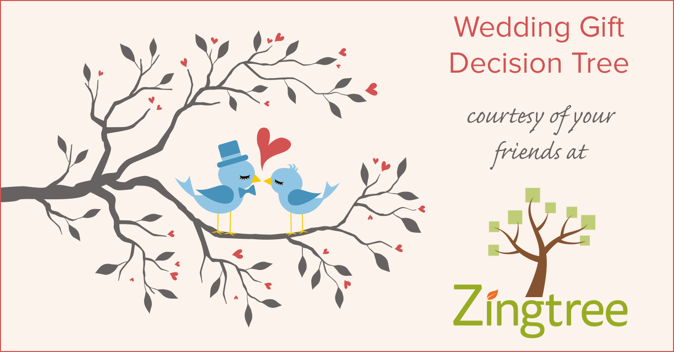 best wedding gift ideas | Zingtree Blog