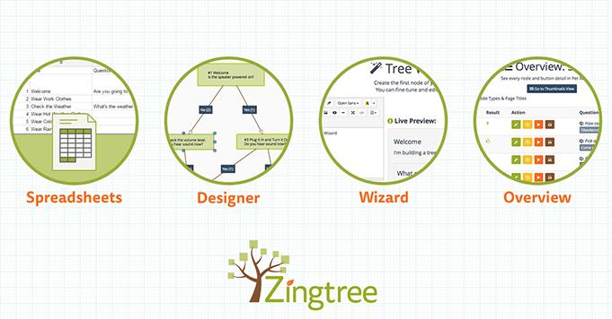 decision tree maker wwwpixsharkcom images galleries