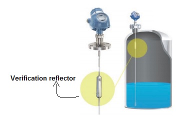 Level switch application